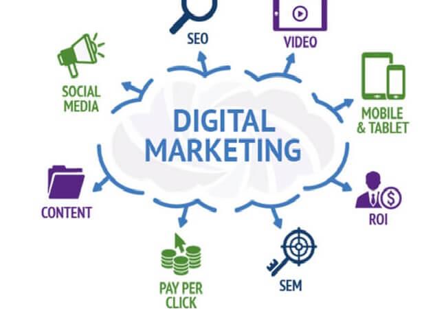 digital marketing - Pep Talk Radio